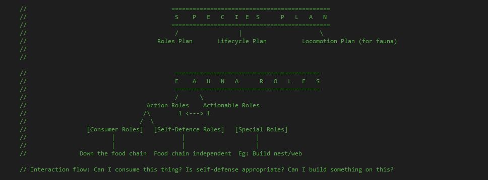 Species Roles System